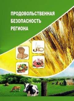 Алеся Анищенко - Продовольственная безопасность региона